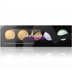 La Palette correctrice Haute Couvrance - Infaillible Total Cover - L'Oréal Paris